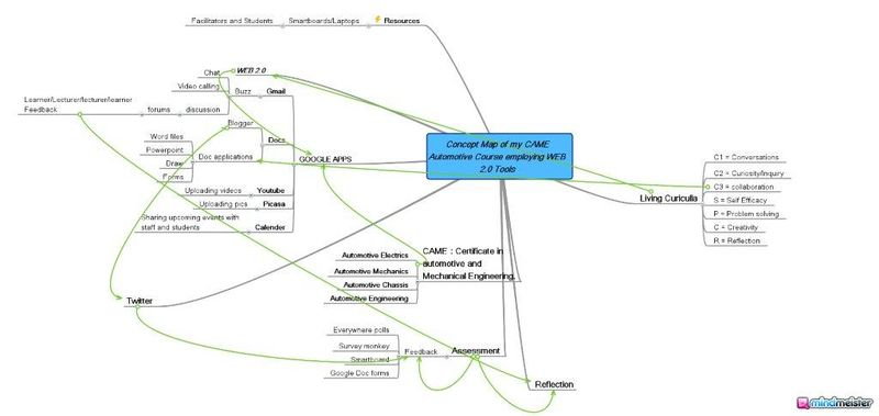 Concept_Map_of_my_CAME_Automotive_Course_employing_(2)